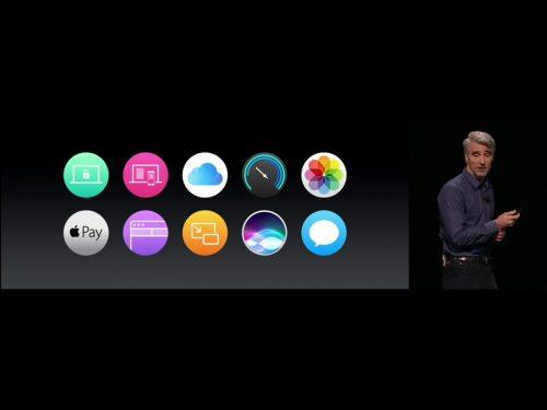 WWDC 2016: macOS [Photos]